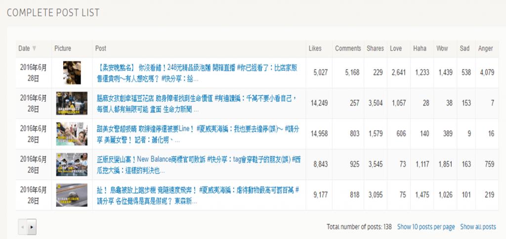 EBC_20160628_top posts