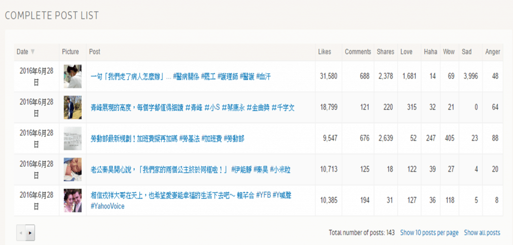 Yahoo_20160628_top posts
